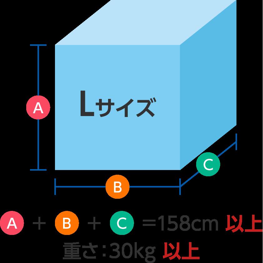 Lサイズ : 5,000円(税込)