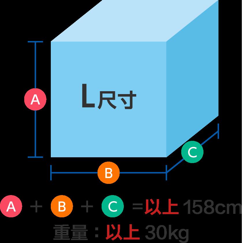L尺寸 : 5,000日圓(含稅)